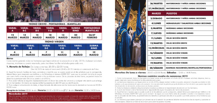 Fechas de inscripción al Traslado y Domingo de Ramos 2019